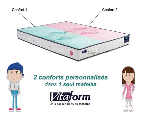 vitaform